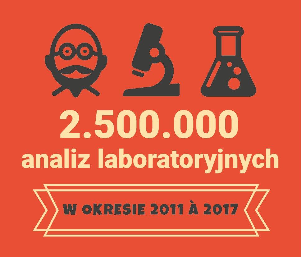 Samodzielne rządowo zleconych testerów którzy zaświadczaja firmę Josera Erbacher pracownią usługową po akredytacji laboratoriów ISO/IEC 17025 oficjalny, najwyższego standardu miedzynarodowego laboratium badawczego.